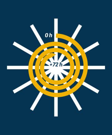 Solar Plus72